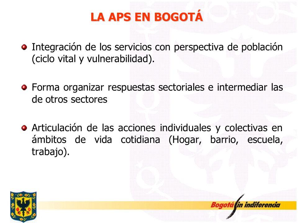 LA APS EN BOGOTÁ Integración de los servicios con perspectiva de población (ciclo vital y vulnerabilidad).