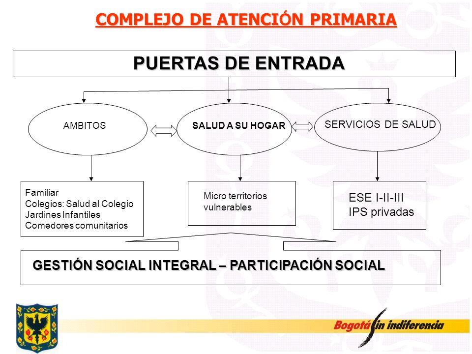 COMPLEJO DE ATENCIÓN PRIMARIA