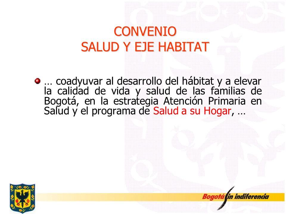 CONVENIO SALUD Y EJE HABITAT