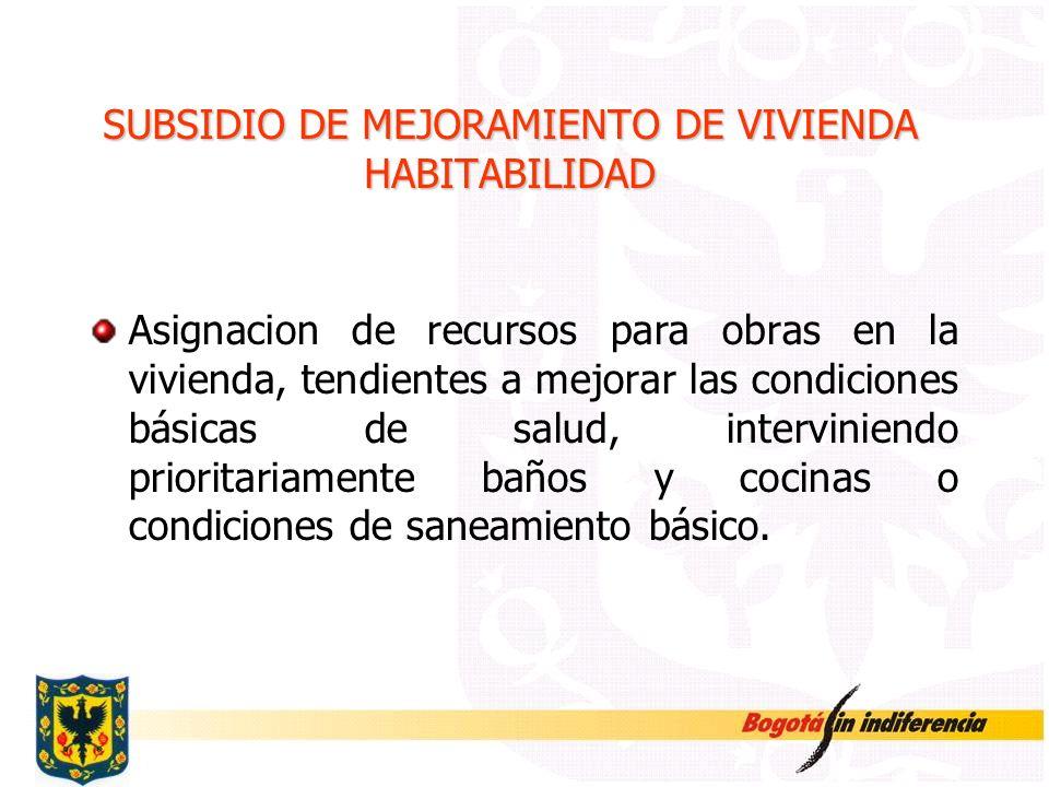 SUBSIDIO DE MEJORAMIENTO DE VIVIENDA HABITABILIDAD