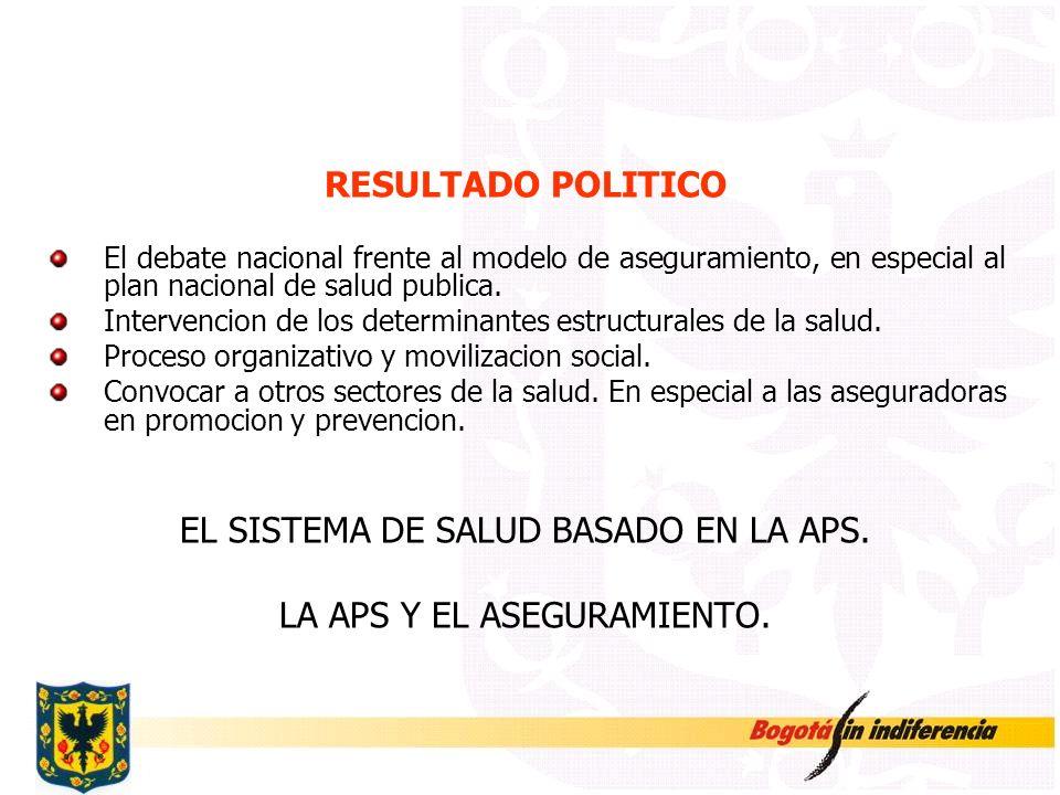 EL SISTEMA DE SALUD BASADO EN LA APS. LA APS Y EL ASEGURAMIENTO.