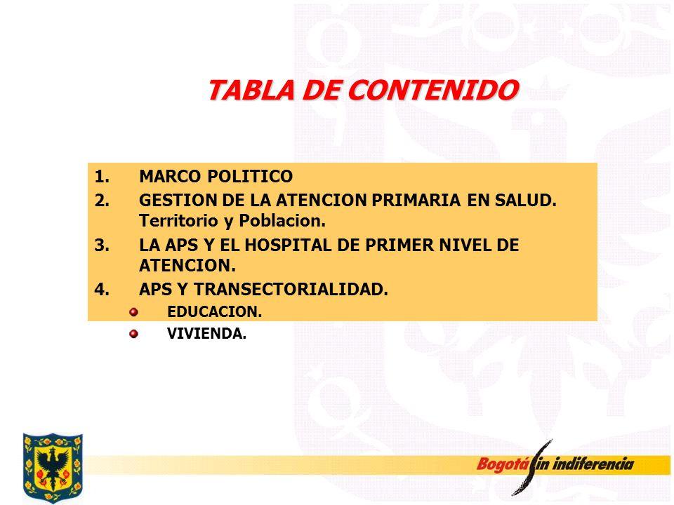 TABLA DE CONTENIDO MARCO POLITICO