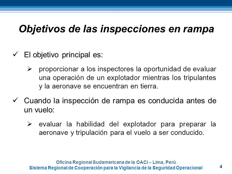Objetivos de las inspecciones en rampa