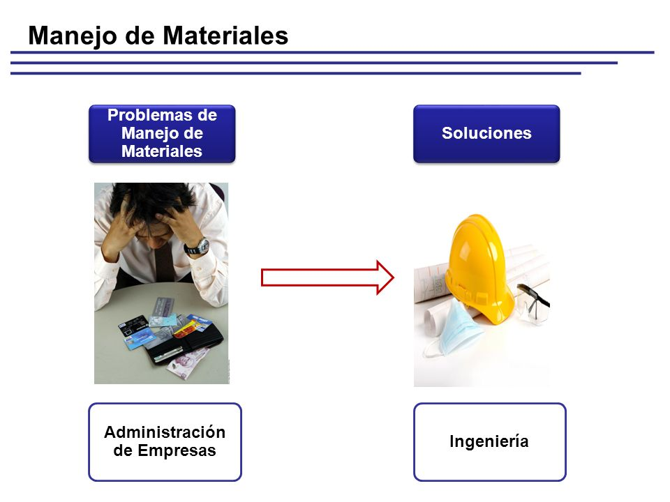 Flujo de materiales ppt video online descargar - Empresas de materiales ...