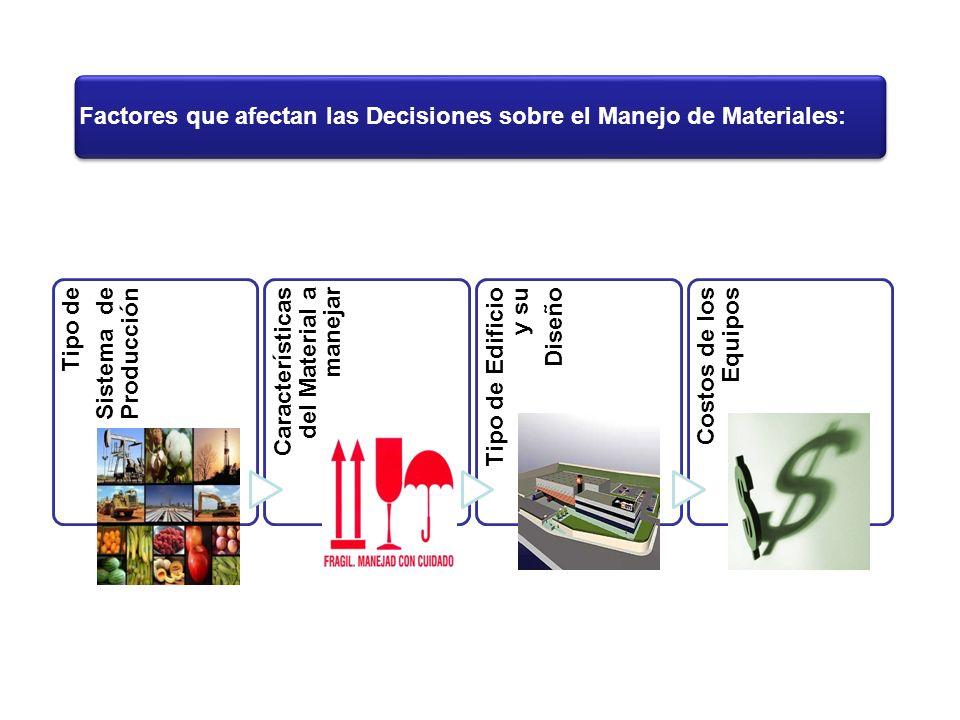 Factores que afectan las Decisiones sobre el Manejo de Materiales: