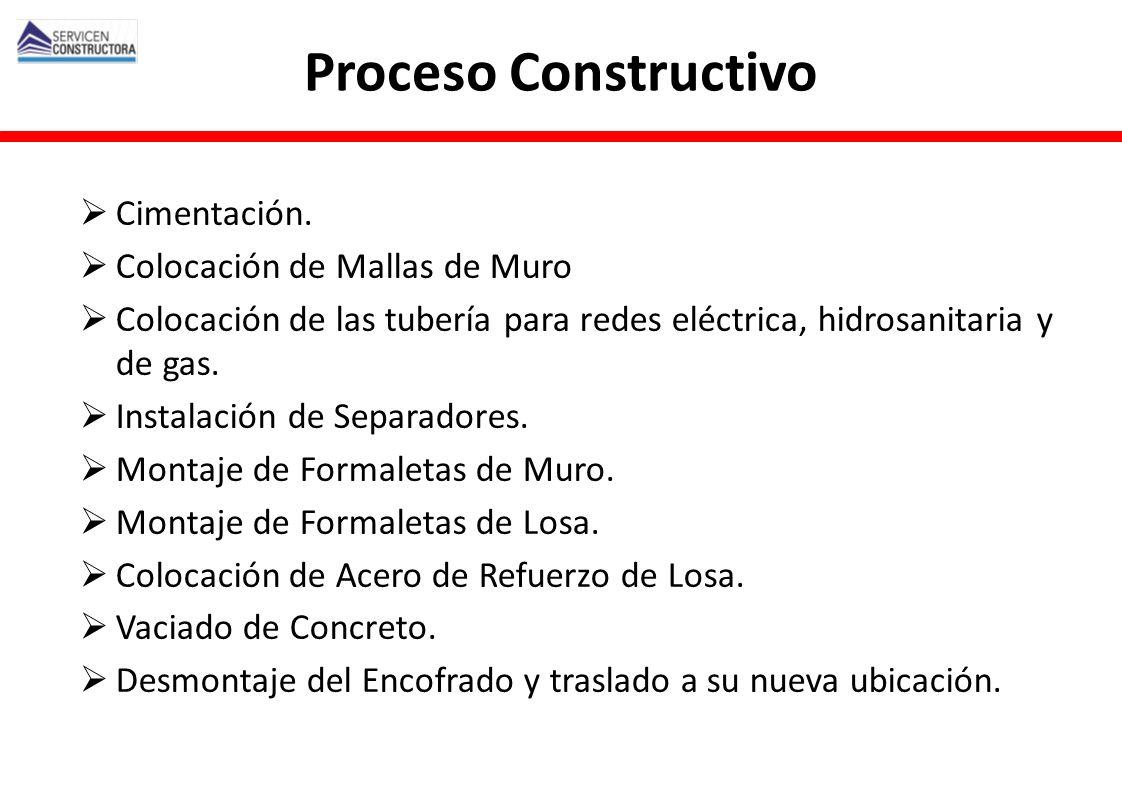 Proceso Constructivo Cimentación. Colocación de Mallas de Muro