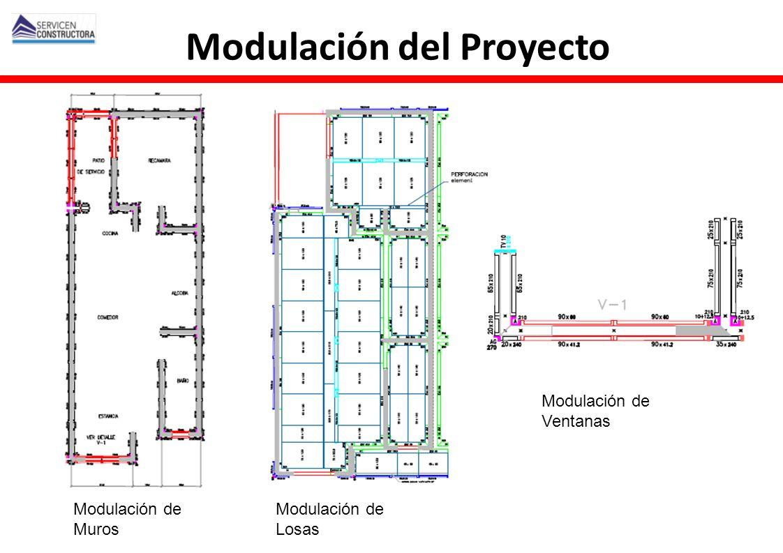 Modulación del Proyecto