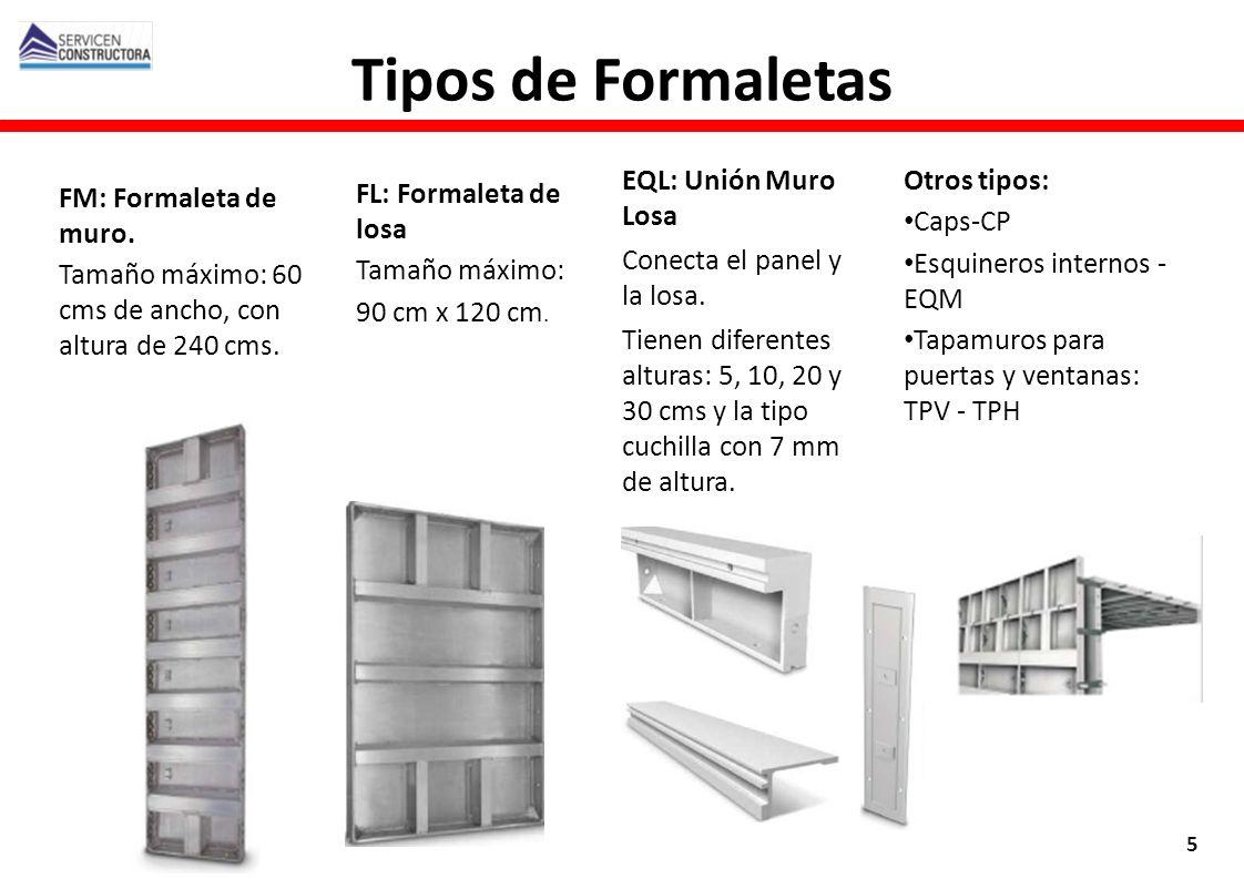 Tipos de Formaletas EQL: Unión Muro Losa Conecta el panel y la losa.