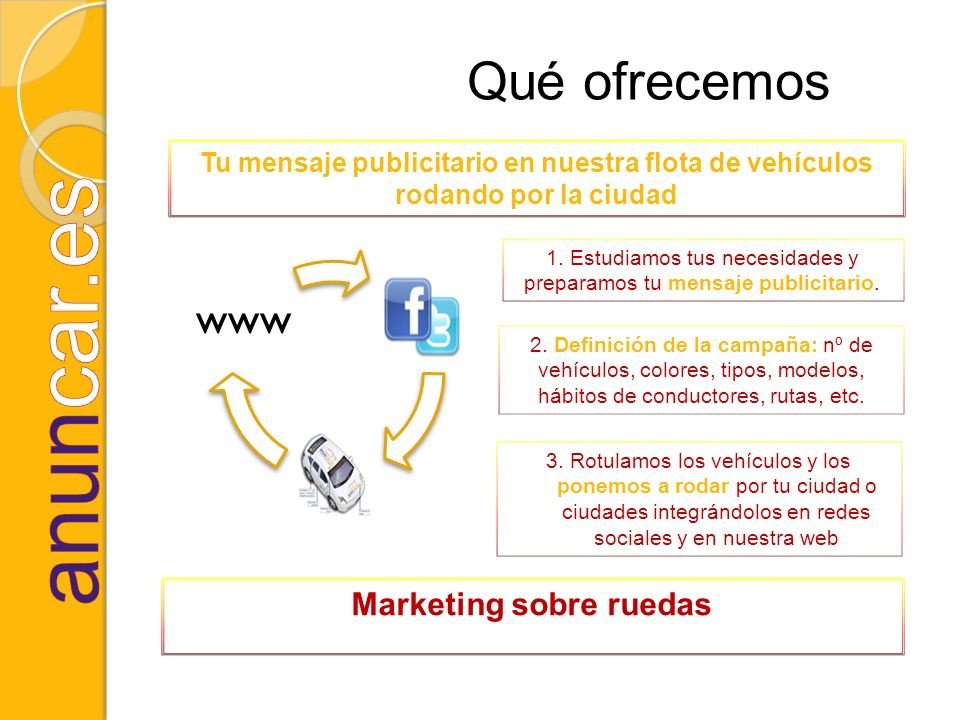 Marketing sobre ruedas