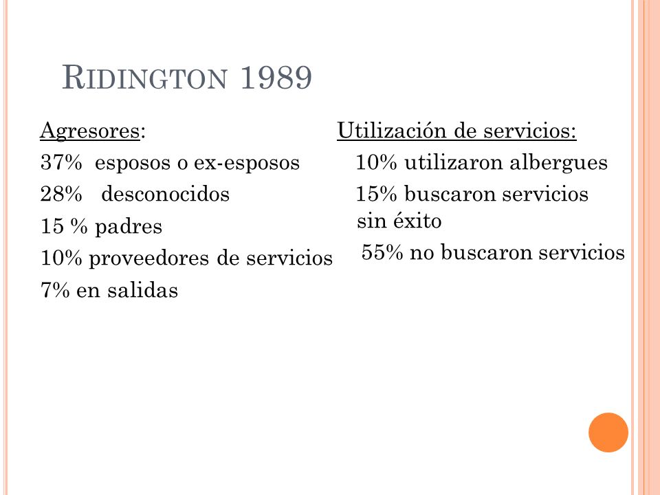 Ridington 1989 Agresores: 37% esposos o ex-esposos 28% desconocidos