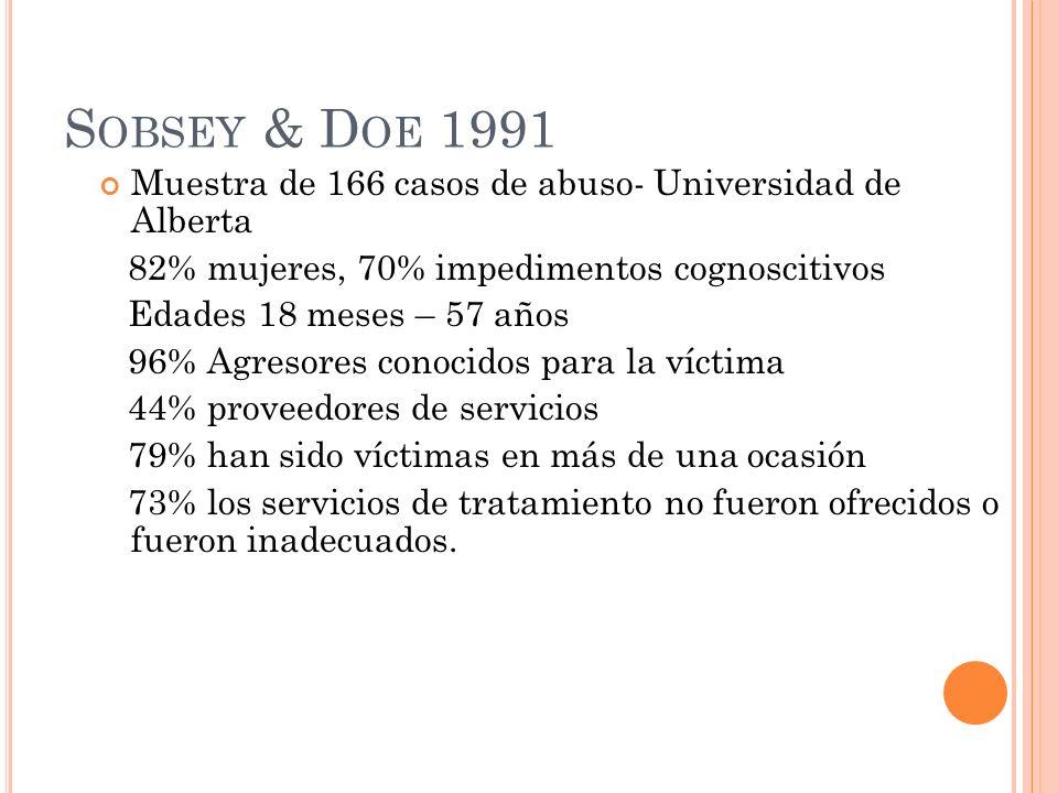 Sobsey & Doe 1991 Muestra de 166 casos de abuso- Universidad de Alberta. 82% mujeres, 70% impedimentos cognoscitivos.