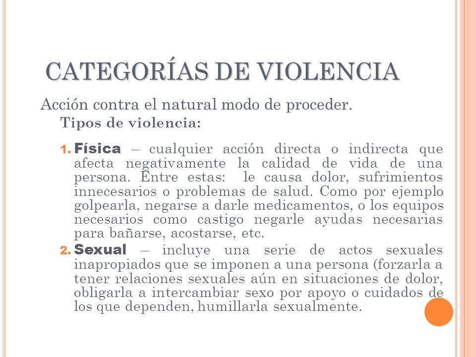 CATEGORÍAS DE VIOLENCIA