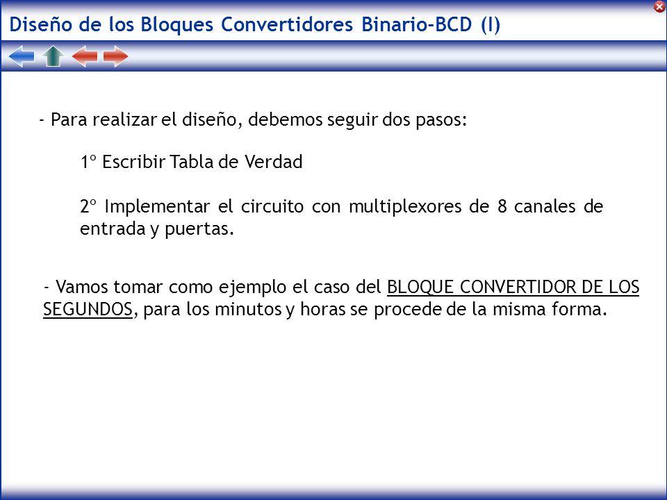 Diseño de los Bloques Convertidores Binario-BCD (I)