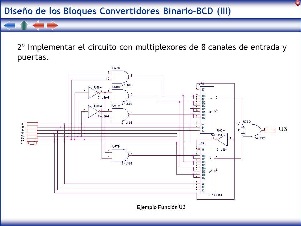 Diseño de los Bloques Convertidores Binario-BCD (III)