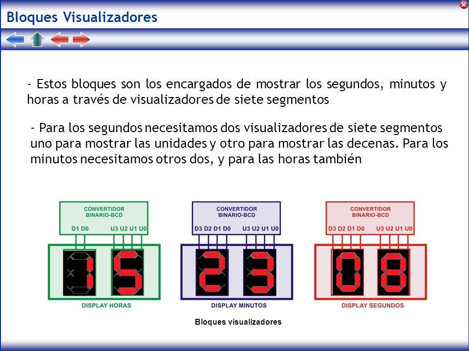 Bloques visualizadores