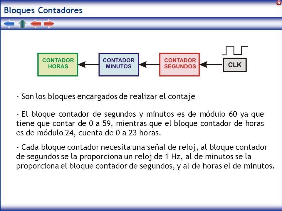 Bloques Contadores - Son los bloques encargados de realizar el contaje