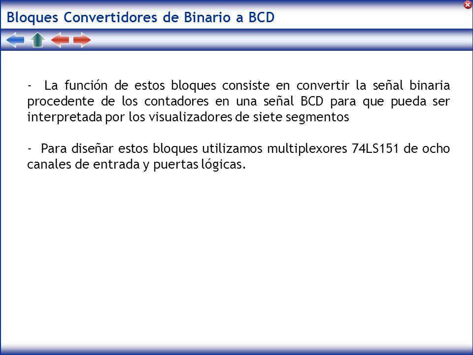 Bloques Convertidores de Binario a BCD