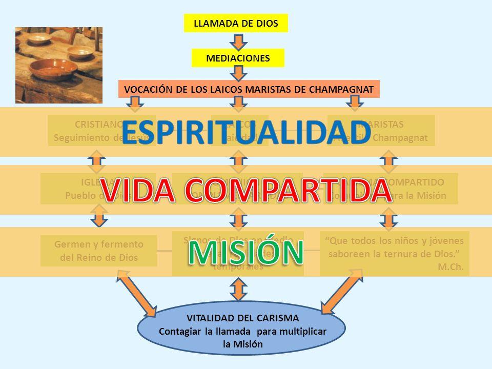 ESPIRITUALIDAD VIDA COMPARTIDA MISIÓN