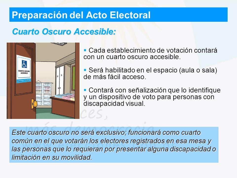 Preparación del Acto Electoral