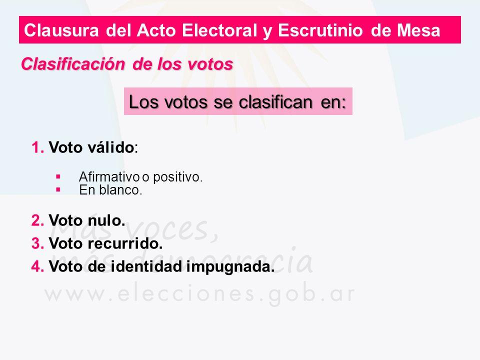 Los votos se clasifican en: