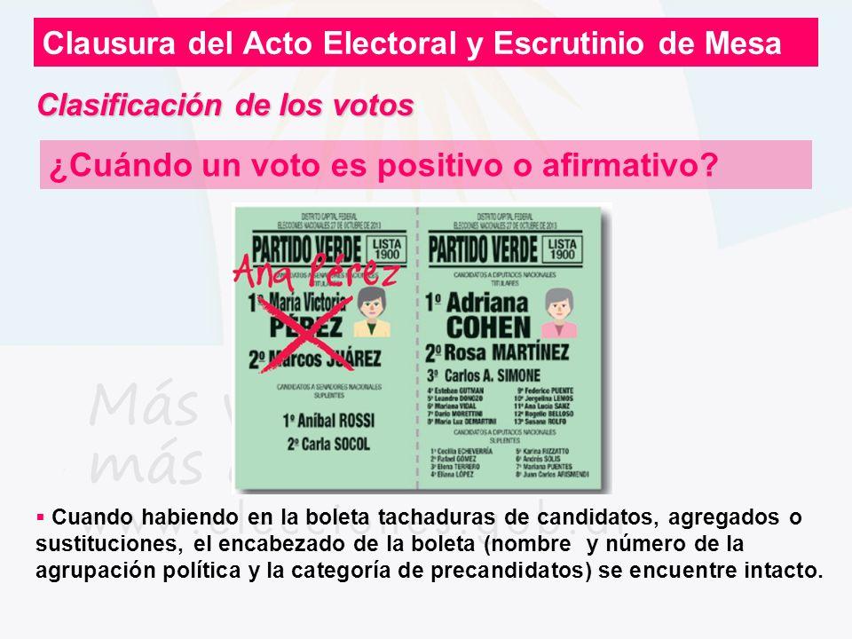 ¿Cuándo un voto es positivo o afirmativo