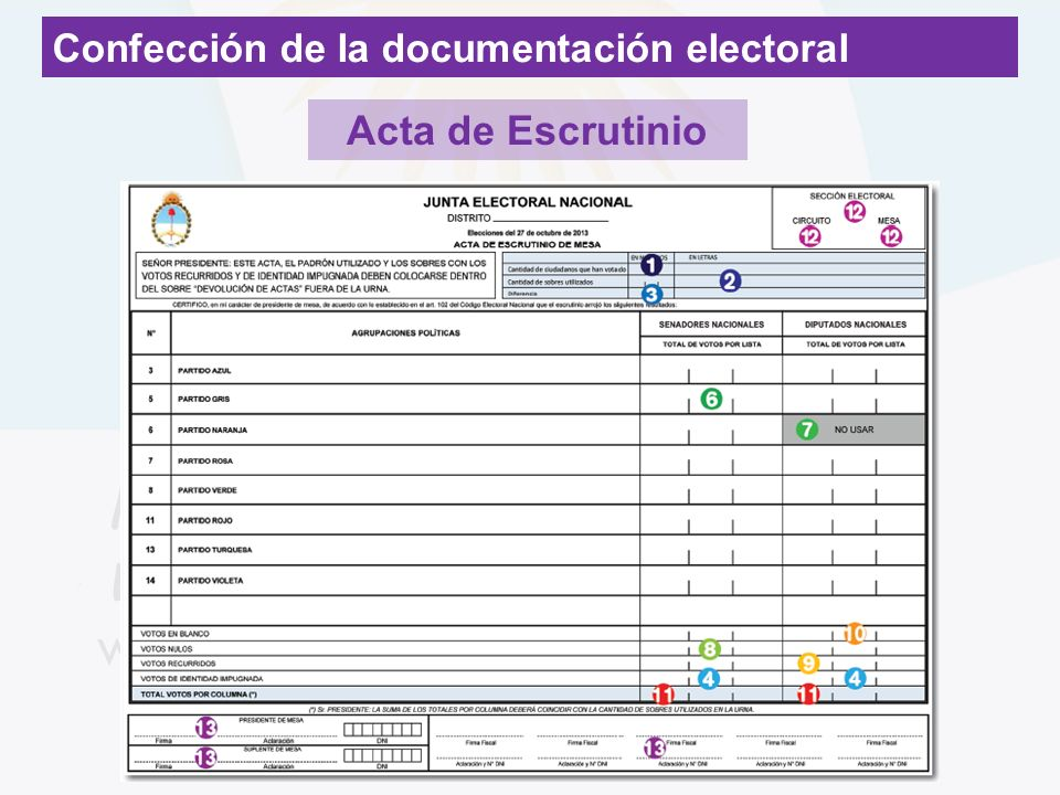 Confección de la documentación electoral