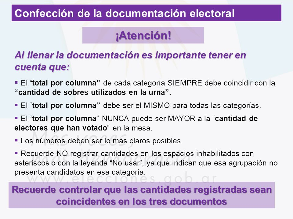 ¡Atención! Confección de la documentación electoral