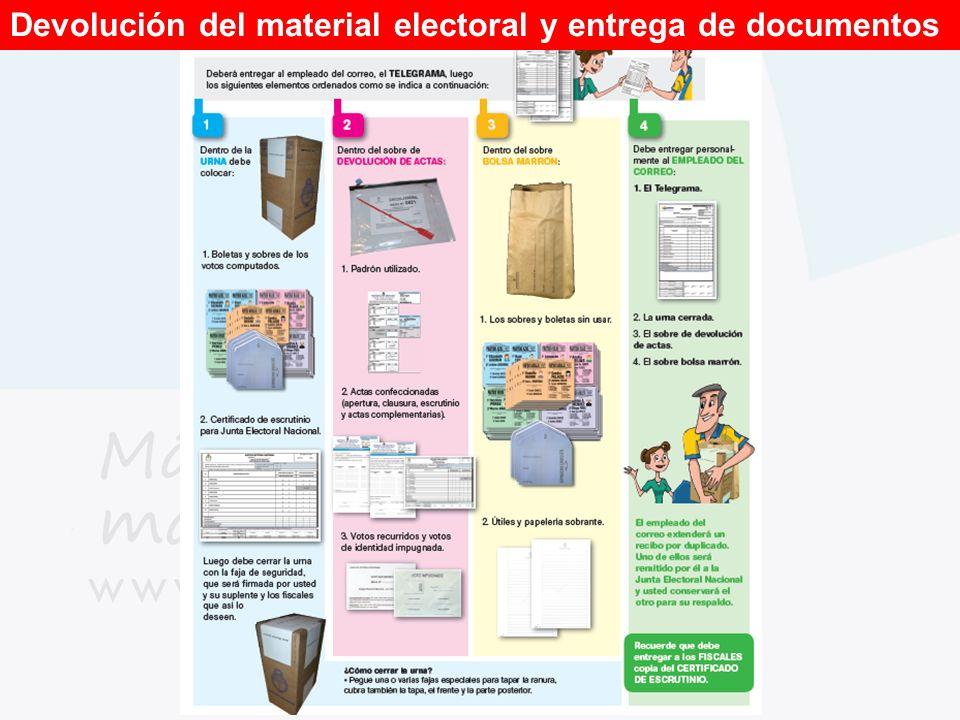 Devolución del material electoral y entrega de documentos