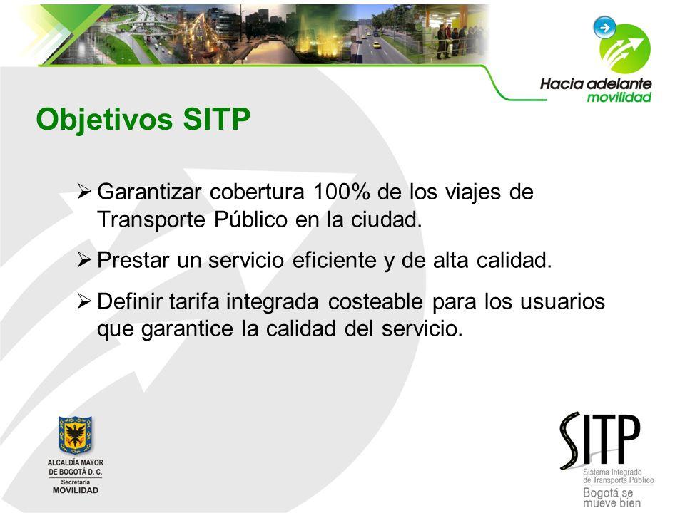Objetivos SITP Garantizar cobertura 100% de los viajes de Transporte Público en la ciudad. Prestar un servicio eficiente y de alta calidad.