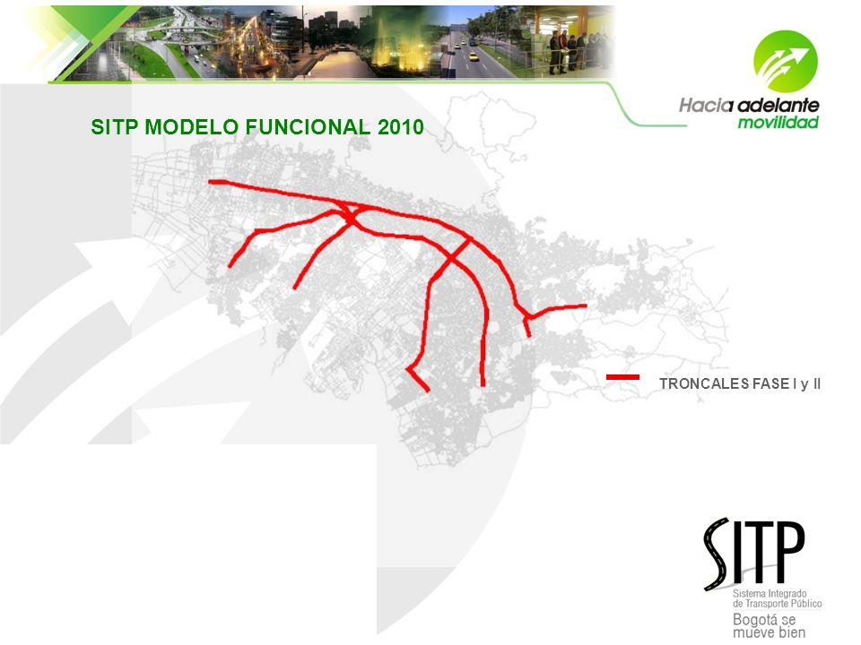 SITP MODELO FUNCIONAL 2010 Troncales Eje estructurante del sistema