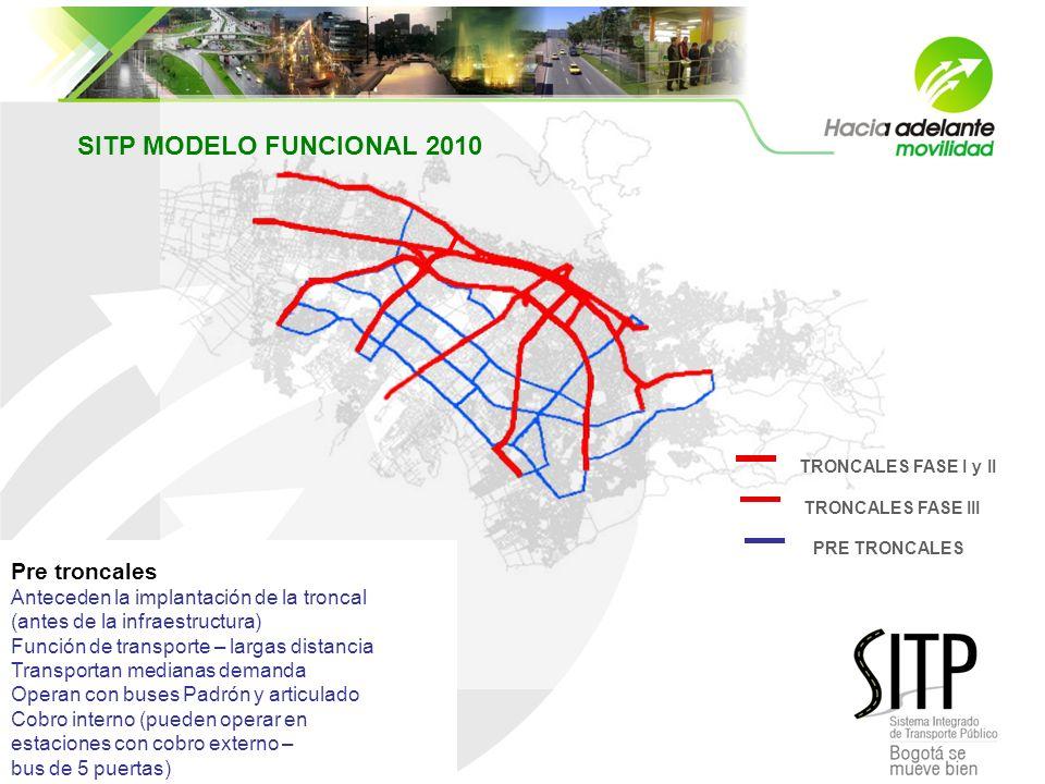 SITP MODELO FUNCIONAL 2010 Troncales Pre troncales