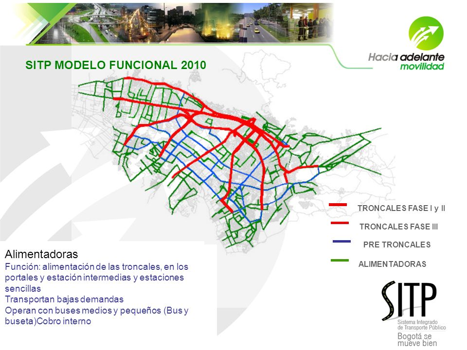 SITP MODELO FUNCIONAL 2010 Troncales Alimentadoras