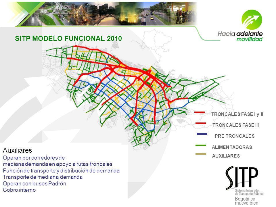SITP MODELO FUNCIONAL 2010 Troncales Auxiliares