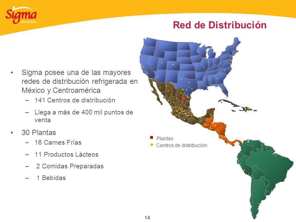 Red de Distribución Plantas. Centros de distribución. Sigma posee una de las mayores redes de distribución refrigerada en México y Centroamérica.