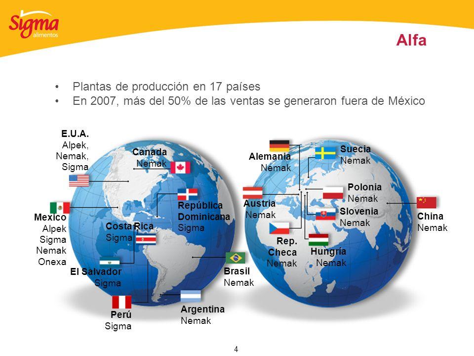 Alfa Plantas de producción en 17 países