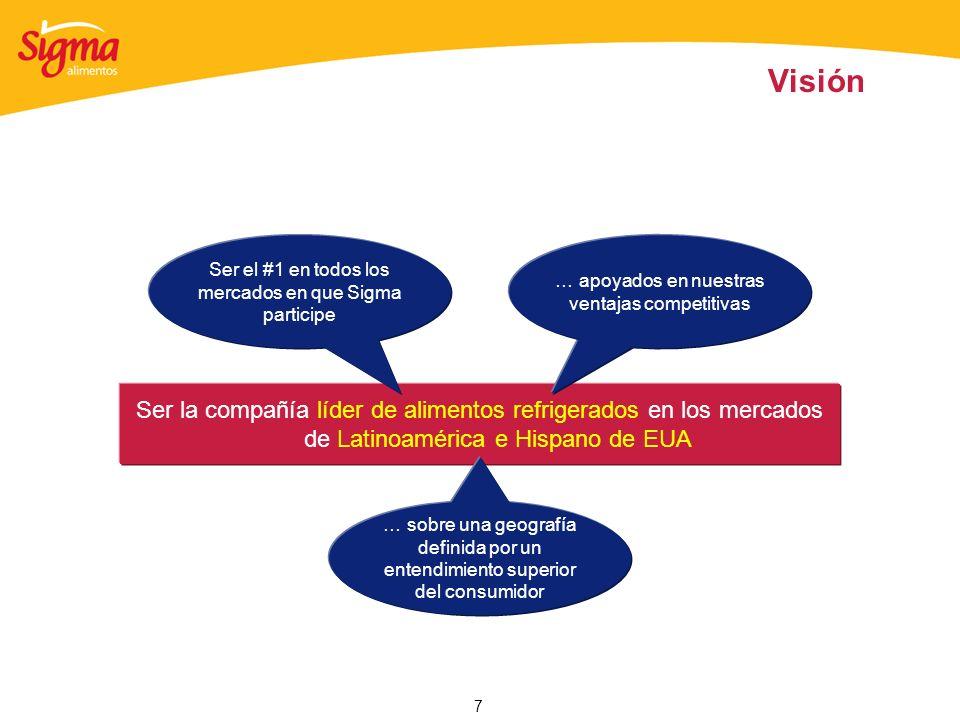 Visión Ser la compañía líder de alimentos refrigerados en los mercados de Latinoamérica e Hispano de EUA.