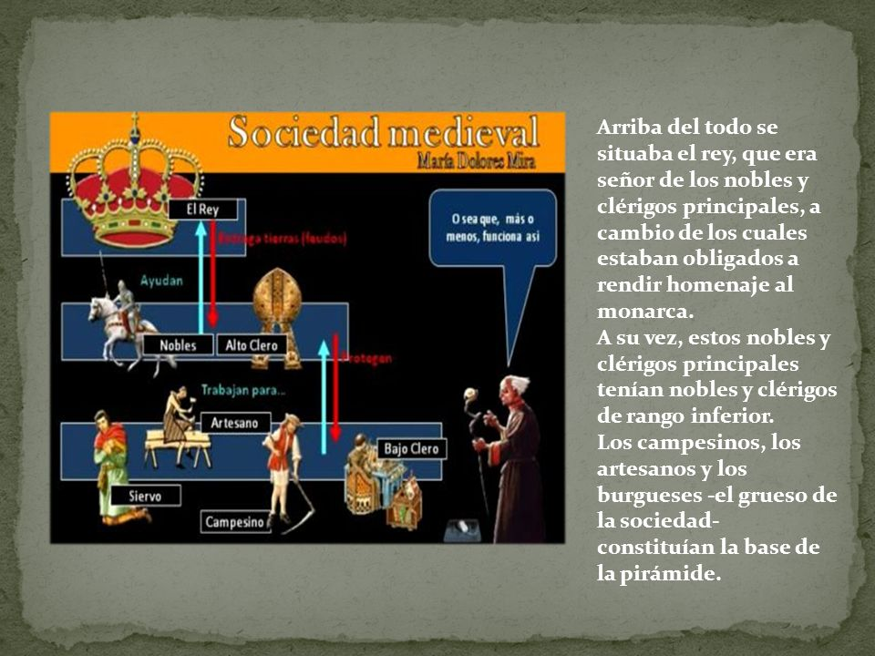 Arriba del todo se situaba el rey, que era señor de los nobles y clérigos principales, a cambio de los cuales estaban obligados a rendir homenaje al monarca.