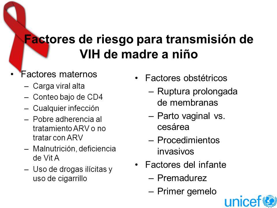 Factores de riesgo para transmisión de VIH de madre a niño