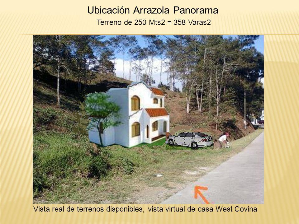 Ubicación Arrazola Panorama
