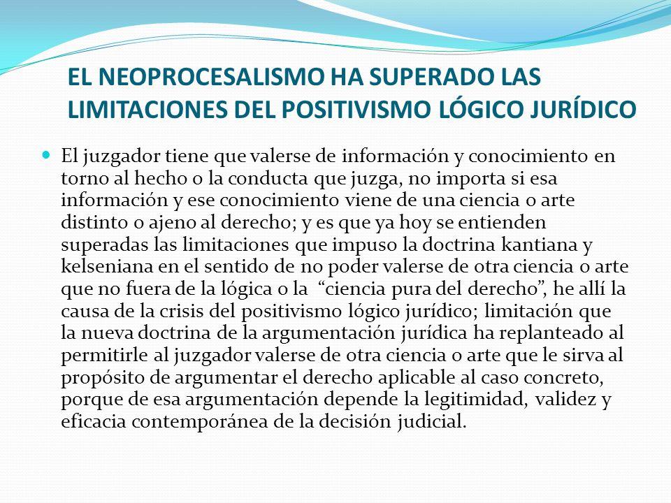 EL NEOPROCESALISMO HA SUPERADO LAS LIMITACIONES DEL POSITIVISMO LÓGICO JURÍDICO