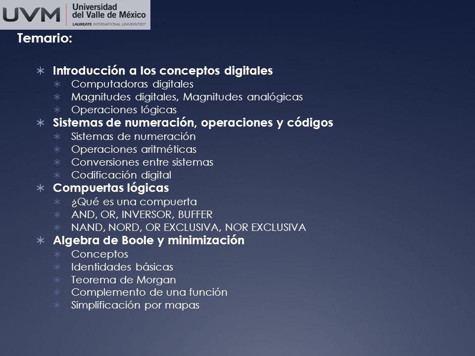 Temario: Introducción a los conceptos digitales