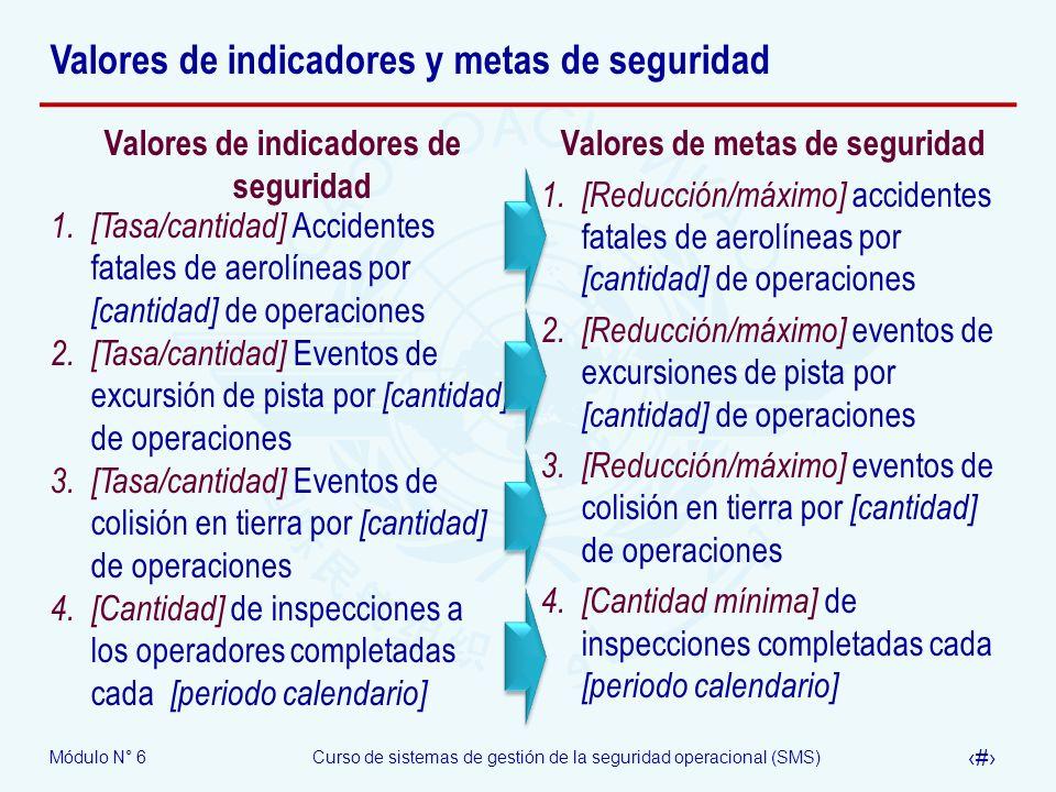 Valores de indicadores y metas de seguridad
