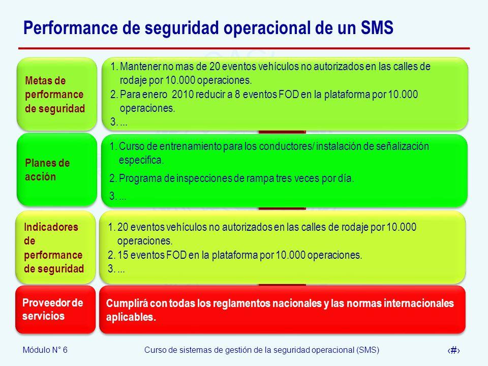 Performance de seguridad operacional de un SMS
