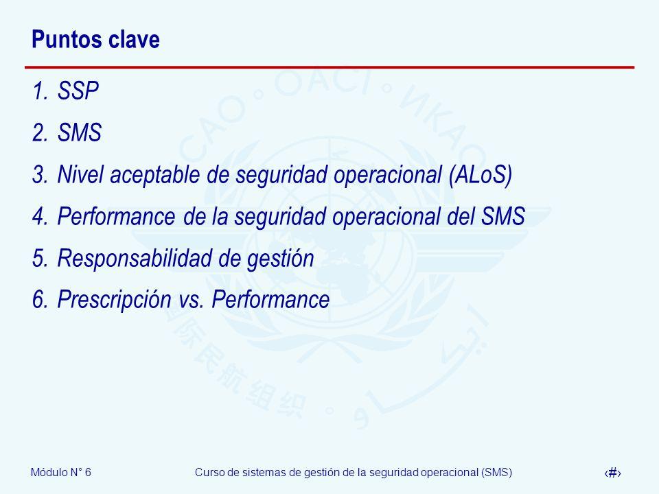 Puntos clave SSP. SMS. Nivel aceptable de seguridad operacional (ALoS) Performance de la seguridad operacional del SMS.