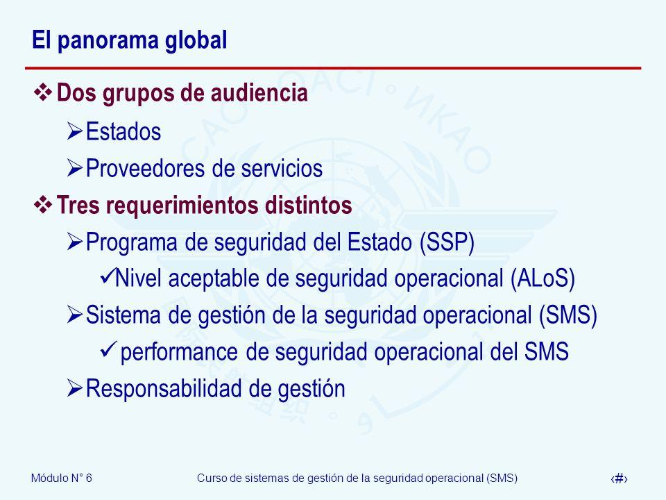 El panorama global Dos grupos de audiencia. Estados. Proveedores de servicios. Tres requerimientos distintos.