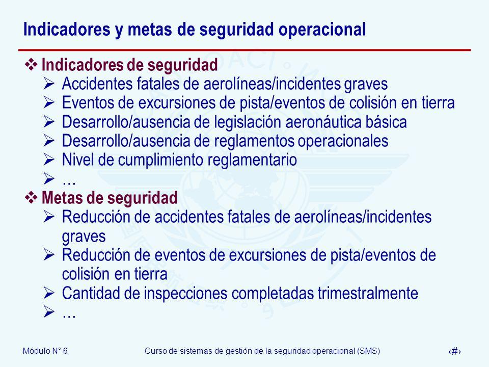 Indicadores y metas de seguridad operacional