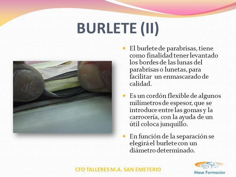 BURLETE (II)