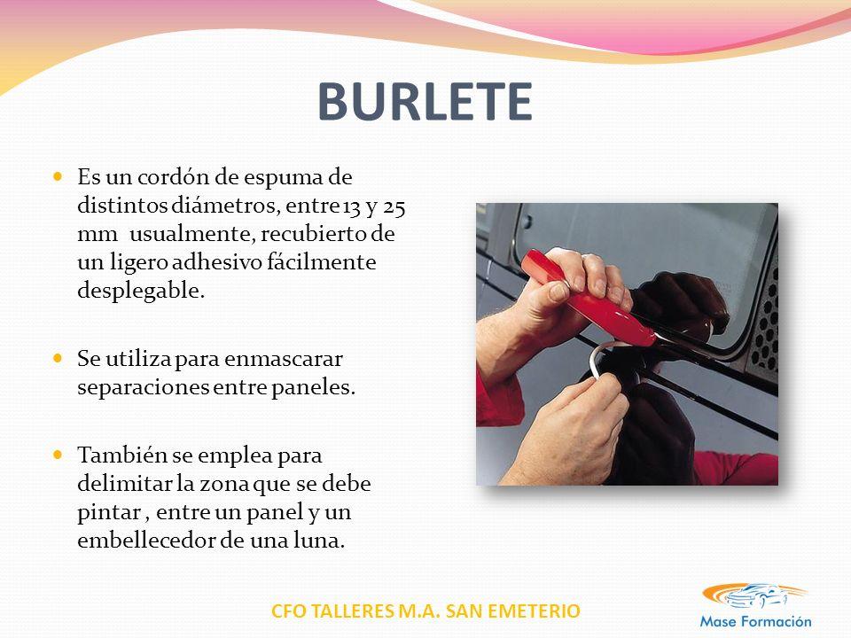 BURLETE Es un cordón de espuma de distintos diámetros, entre 13 y 25 mm usualmente, recubierto de un ligero adhesivo fácilmente desplegable.