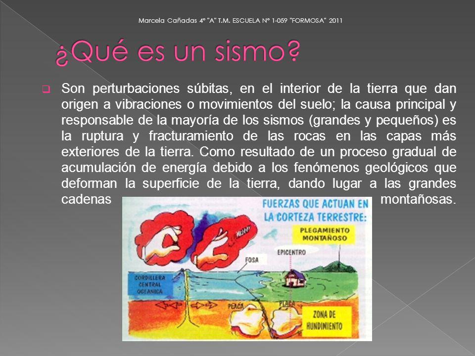 ¿Qué es un sismo Marcela Cañadas 4° A T.M. ESCUELA N° 1-059 FORMOSA 2011.