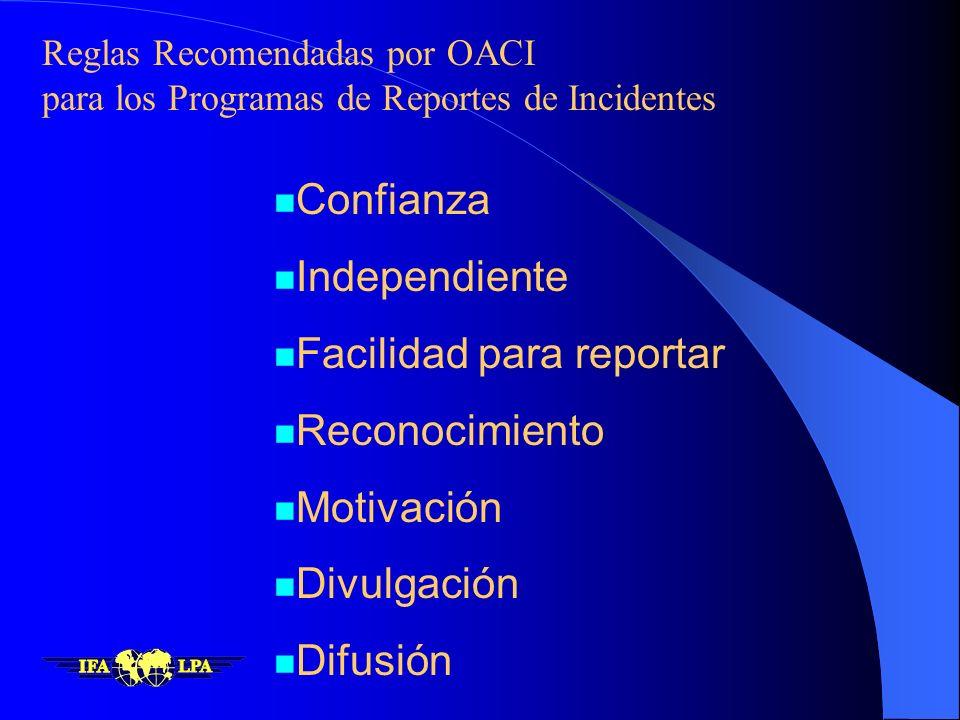 Facilidad para reportar Reconocimiento Motivación Divulgación Difusión